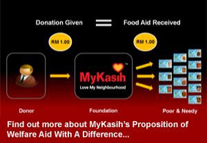 MyKasih's Proposition